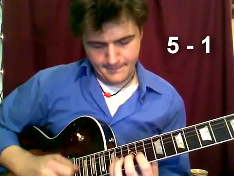 Jazz Guitar Scales: 7 Positions of the Major Scale – how to link them all