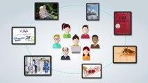 FUN MOOC : Comprendre la santé publique et le système de santé