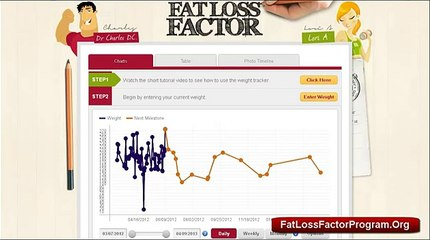 Fat Loss Factor Review 2013 - Great Weight Loss Program