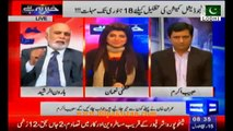 Imran Khan's strategy is wrong but I blame Nawaz Sharif for backing off to his promise form judicial commission Haroon Rasheed
