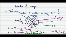 FSc Physics Book2, CH 20, LEC 5 Production Of X-Rays
