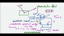 FSc Physics Book2, CH 19, LEC 2 Photoelectric Effect and Photocell