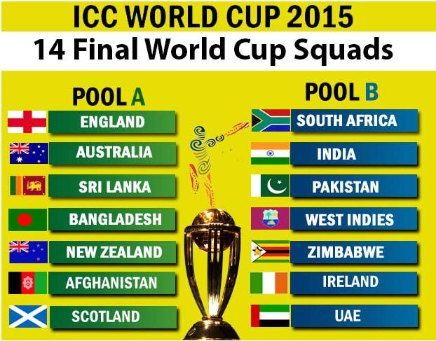 ICC World Cup 2015 Fourteen Final World Cup Squads