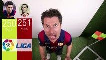 Max le supporter - Ep. 23 - Messi VS Ronaldo : Qui est le plus fort ? »