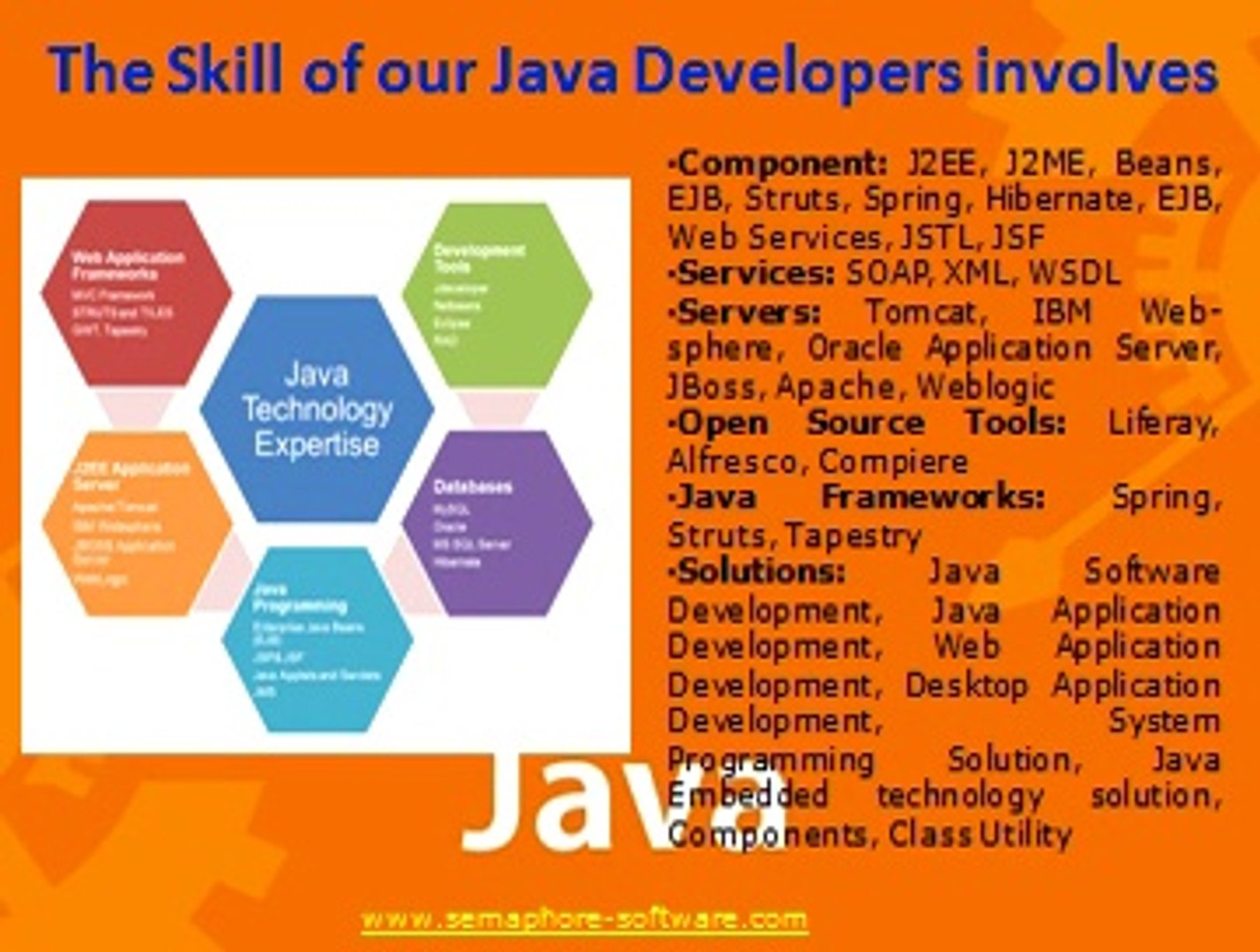 Java Application Development Services on Different Platforms