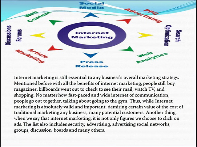 Internet Marketing Strategy by John Pereless
