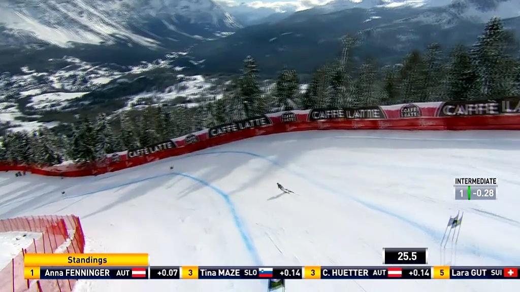 Lindsey Vonn breaks women's world record for most wins