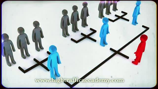 High Traffic Academy 2.0