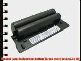 Li-ion 7.20V 8600mAh Equivalent to PANASONIC DVD-LS50 DVD-LS80 DVD-LS90 Series DVD Player Battery