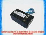 Battery2go Mi-MH BATTERY Pack Fits JVC GR-AXM755US GR-FX Series GR-DVF20 GR-AX528 GR-SXM61