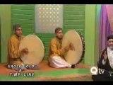 Jitna Diya Sarkar Ne Mujhko Itni Meri Auqaat Nahin - Prof. Abdul Rauf Roofi Naat - Abdul Rauf Roofi Videos