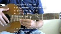 Gitar Dersi - Bu Nasıl Aşk (Murat Dalkılıç)