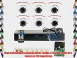 GW Security VD6C8CH891CVI 8-Channel 1080p Preview 720p Realtime Varifocal Zoom Night Vision