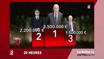 6 millions d'euros pour Sarkozy, Chirac et Giscard - Zapping du 29/01