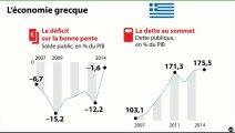 """Le débat éco : """"Les premiers pas économiques d'Alexis Tsipras"""""""