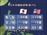 アメリカ軍の ハイテク VS 日本軍の アウトレンジ戦法 : マリアナ沖海戦 1944年 NHK