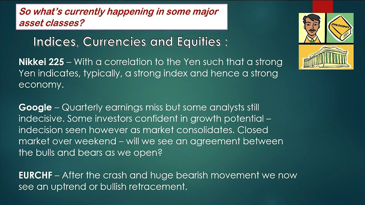 Daily Market Review | Academy of Financial Trading