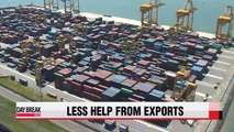 Exports' contribution to growth slows down