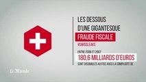 Comprendre la fraude fiscale de HSBC en 3 min