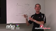 Cycling-Inform's Bicycle Network's 3 Peaks Challenge Cycling Training Program Review - HD