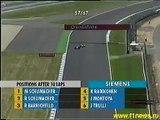 Kimi Raikkonen Vs JP Montoya