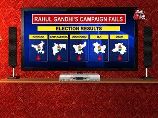 So Sorry :Rahul needs a vacation !!