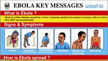 Know about Ebola -  Prevention, Symptoms and Treatment of Ebola Virus Diseases (EVD)