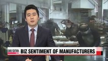 Biz sentiment among Korean manufacturers rebounds in Feb.