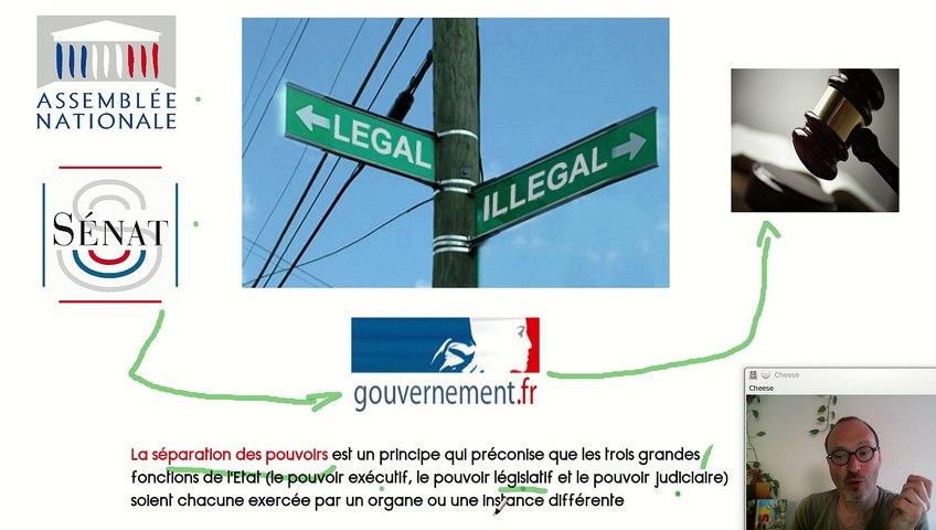 L'Etat de droit, notion de sociologie politique | Godialy.com