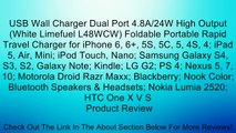 USB Wall Charger Dual Port 4.8A/24W High Output (White Limefuel L48WCW) Foldable Portable Rapid Travel Charger for iPhone 6, 6+, 5S, 5C, 5, 4S, 4; iPad 5, Air, Mini; iPod Touch, Nano; Samsung Galaxy S4, S3, S2, Galaxy Note; Kindle; LG G2; PS 4; Nexus 5, 7