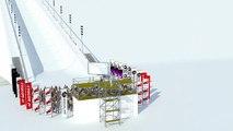 SFR Freestyle Tour 2015, Tignes : plan 3D