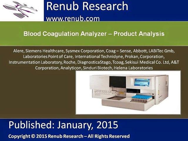 Blood Coagulation Analyzer – Product Analysis