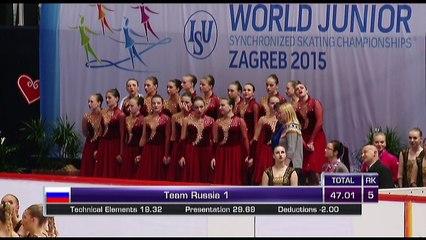 ISU World Junior Synchronized Skating Championships Day 1 Group 4