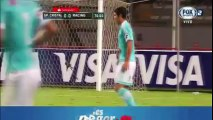 Sporting Cristal vs Racing 0-2 Resumen Completo Copa Libertadores 18.03.2015