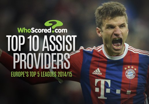 Most assists in Europe's top 5 leagues