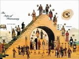 Adam Weishaupt - Illuminés de Bavière - Francs-macs et Ordre Nouveau