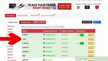 Auto Binary Signals (Main ABS) Video 2 Live Trading   March 2nd 2015
