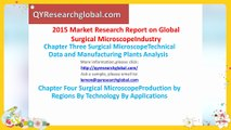 QYResearch-2015 Market Research Report on Global Surgical Microscope Industry