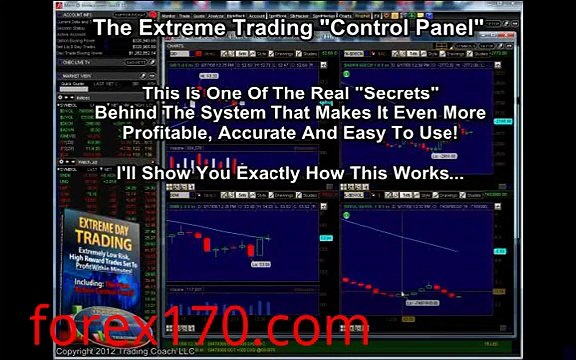 Forex # Extreme Day Trading – Price Action Trading Strategy