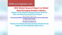Global Blood Grouping Analyzer Industry 2015 Market Research Report