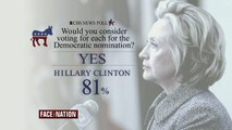 CBS News poll asks what Americans think of 2016's potential candidates