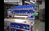 Services ingenieur industriel; Lean Manufacturing; Gestion de Projet; Systemes Qualite