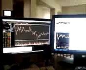 Day Trader Setup