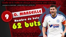 Chelsea, OM, Real Madrid... Top 10 des meilleures attaques européennes en championnat cette saison !