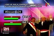 Encuesta 24: 54.7 no cree que el Congreso le dará el voto de confianza a Cateriano