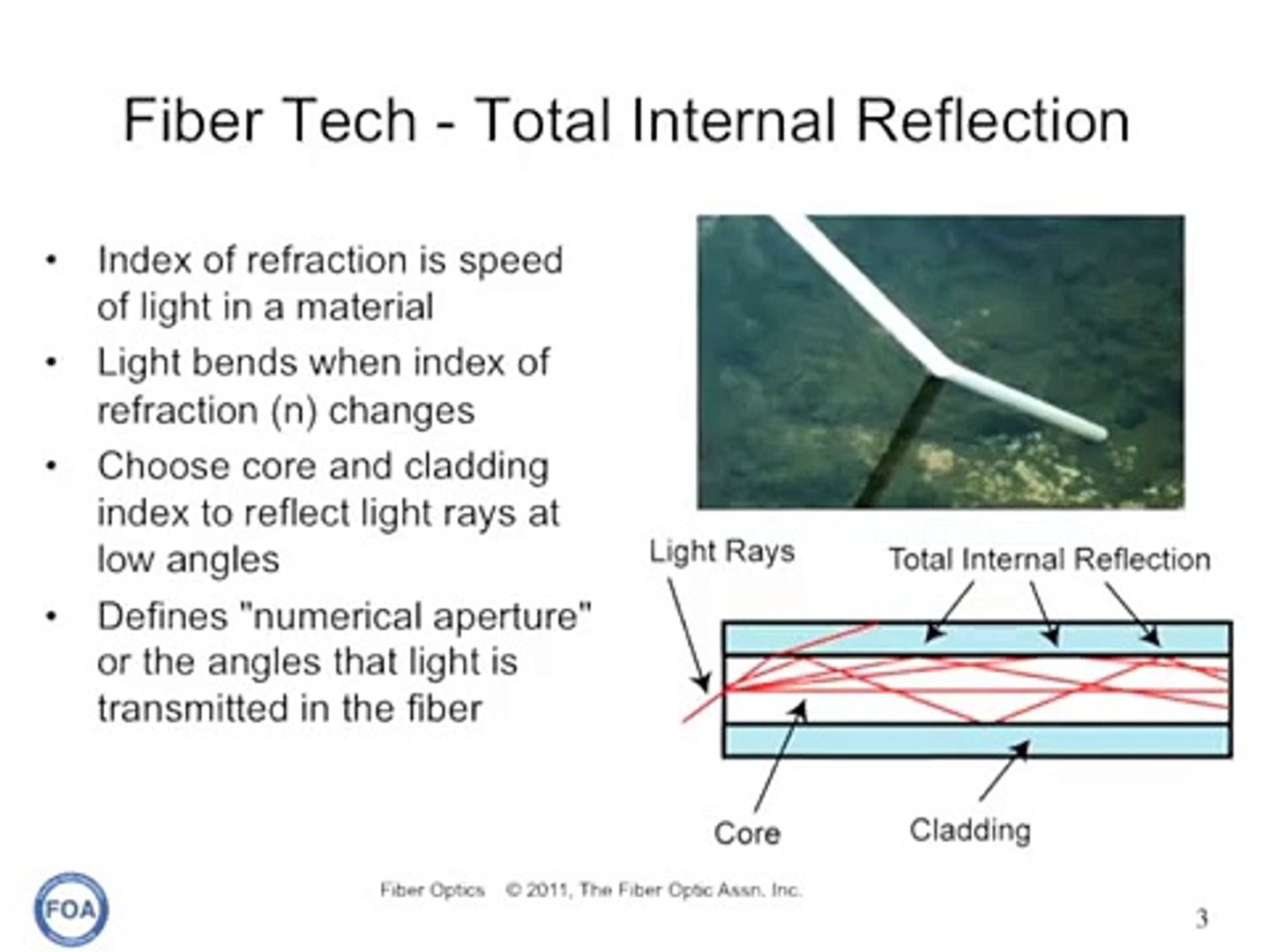 FOA Lecture 23 Total Internal Reflection in Optical Fiber