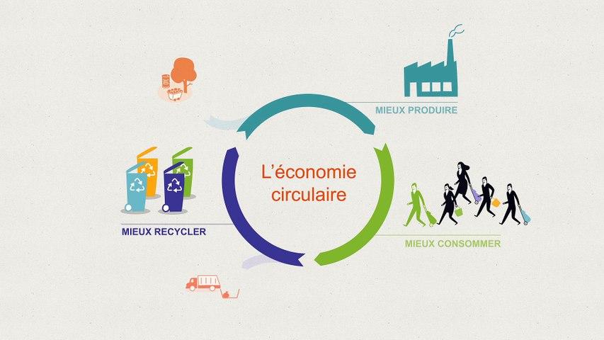 L'économie circulaire, du concept à l'action. Mobilisons-nous !