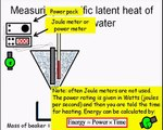 Specific latent heat explained