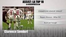 Le Classifiche di CM: top 10 degli assist. Pirlo, Del Piero, Maradona: chi vince?