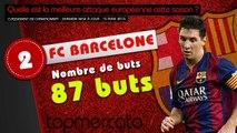 Barça, Porto, Real Madrid... Top 10 des meilleures attaques européennes en championnat cette saison !